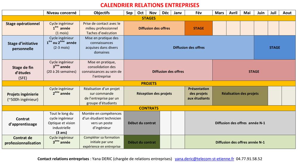 Calendrier-stage-et-projets_redux